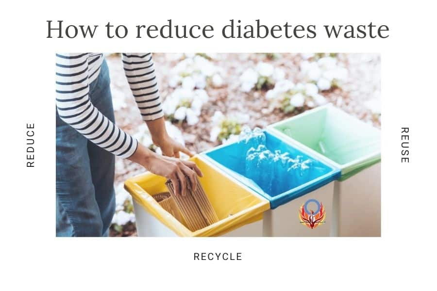 managing diabetes waste
