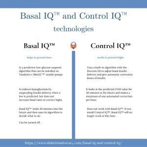 Basal IQ vs Control IQ