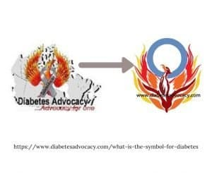 diabetes advocacy logos