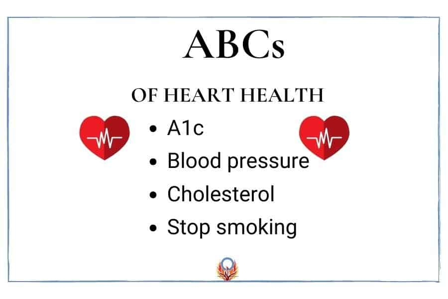 heart health abcs
