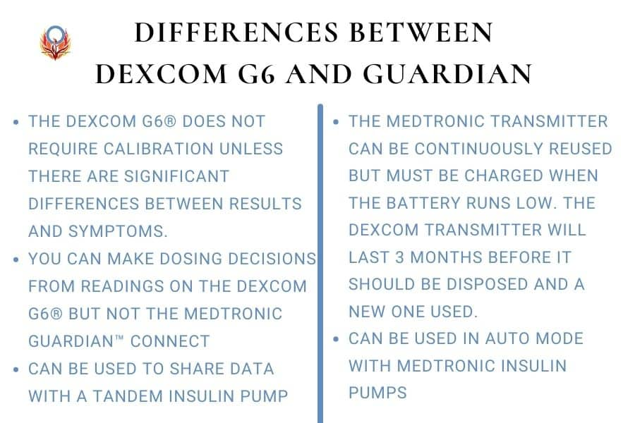 differences between dexcom and guardian